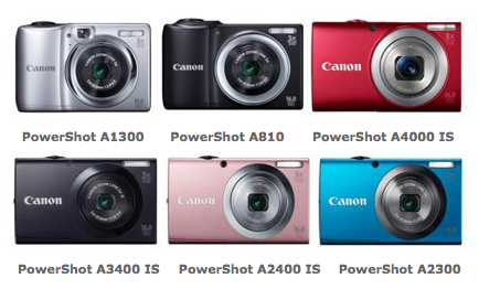 Of course consumers need to choose between six almost-identical cameras