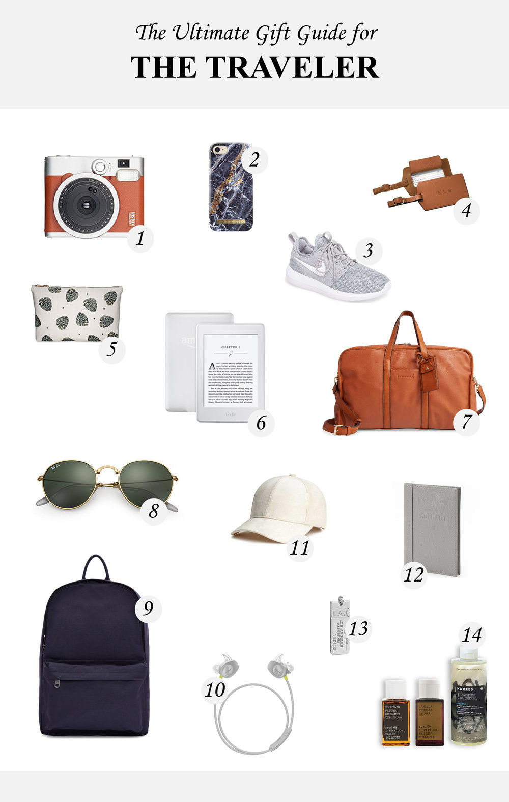 GIFT IDEAS TRAVELER