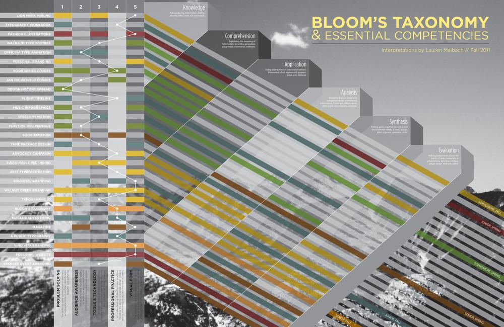 blooms_final-behance.jpg