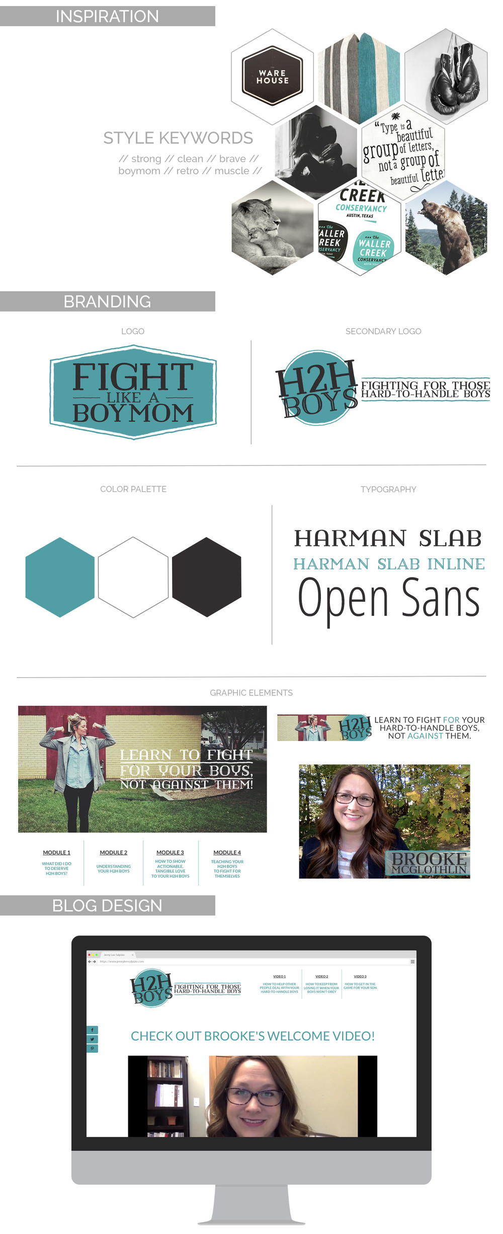 Fight Like a BoyMom Program | Design and Development by Finding Eden Media