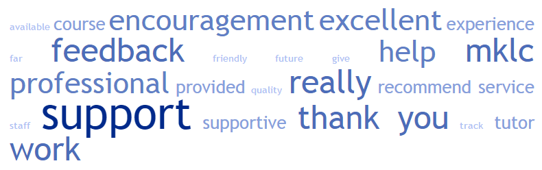 Tag Cloud of Student Feedback