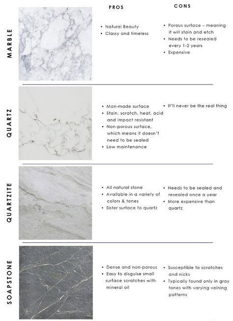 clark desing studio countertop comparison.jpg