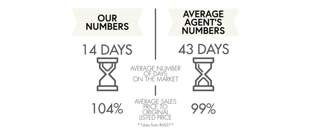 Stats from RMLS-01-01-01-01-01.jpg