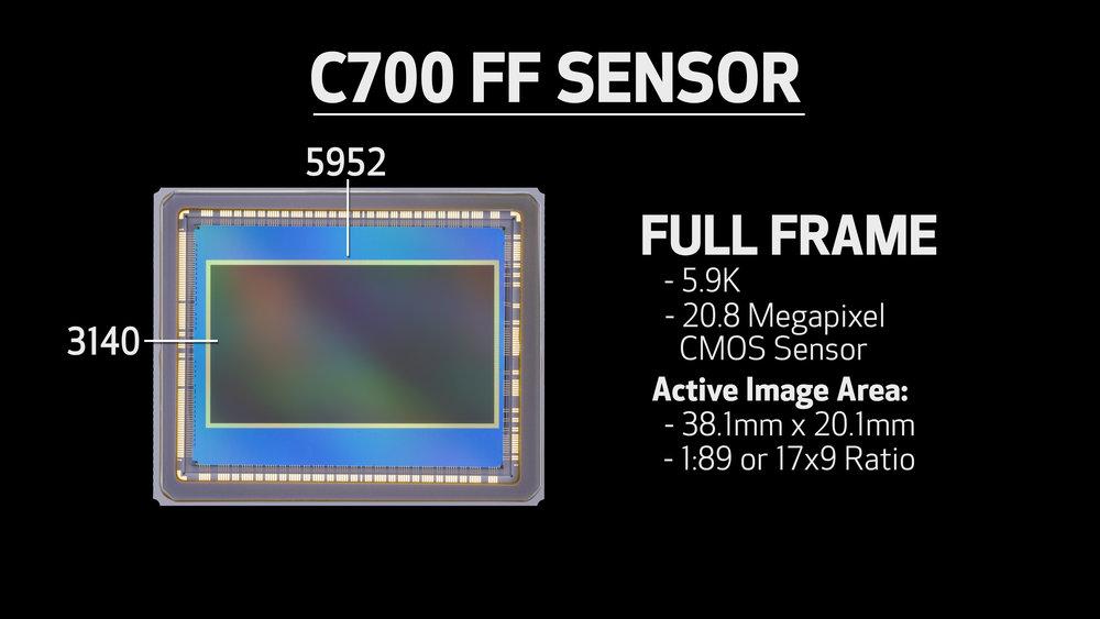 canon-c700ff-instructional-video.jpg