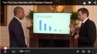 Learning from Obama's YouTube Engagement.jpg