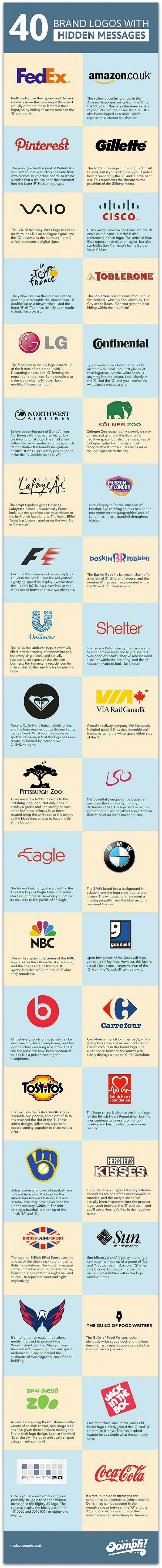Subliminal_Messages_in_Brand_Logos_Infographic 1.jpg