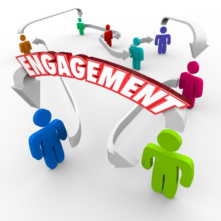 Fears about customer engagement aredueprimarilyto not knowing how or where to start.