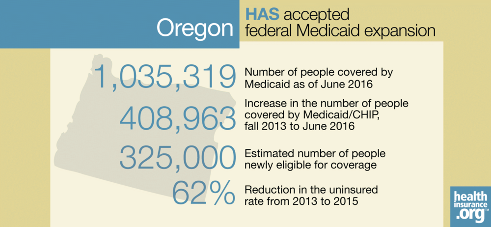 Oregon officials a major budget hole, which could get unpredictably worse depending on what the Trump Administration and a GOP Congress comes up with to replace Obamacare and its expansion of Medicaid coverage.