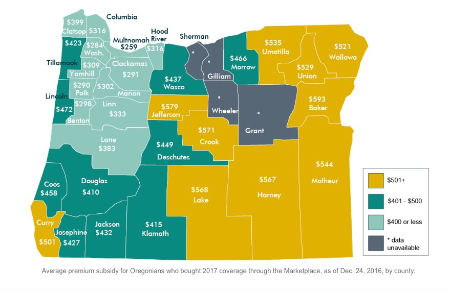 As the Obamacare repeal efforts heats up on Capitol Hill, Governor Brown posted a website that shows the average federal subsidies to Oregonians enrolled in private health insurance through the Oregon Marketplace. The chart no-to-subtly shows rural policyholders get a substantially higher health insurance subsidy than their counterparts in Multnomah County.