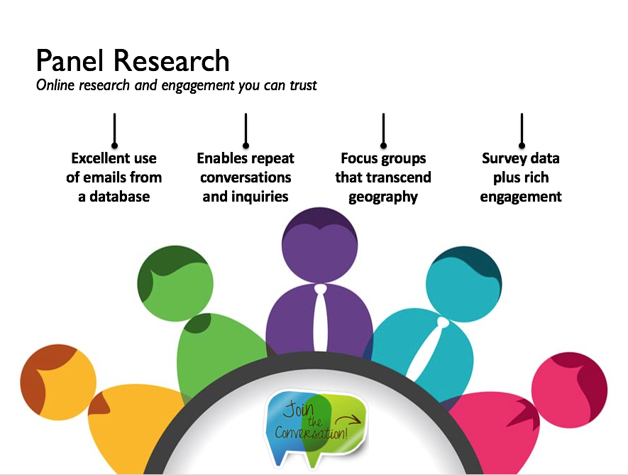 CFM Panel Research Infographic.png
