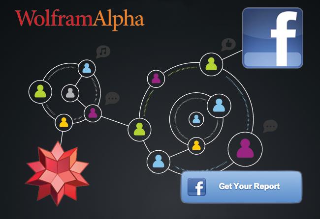 Wolfram Alpha FB Analysis