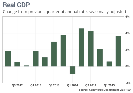 GDP_Q2_UPDATE_BEA