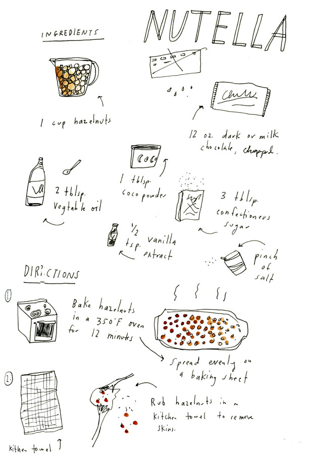 illustrated recipe, how to make nutella, make your own nutella
