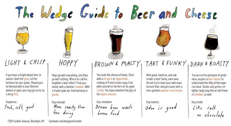 the wedge flyer- beer-72.jpg