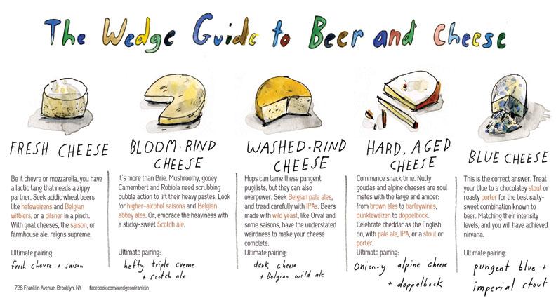 the wedge flyer- cheese-72.jpg