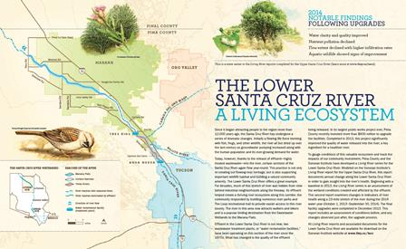 An excerpt from the 2014 Living River annual report.