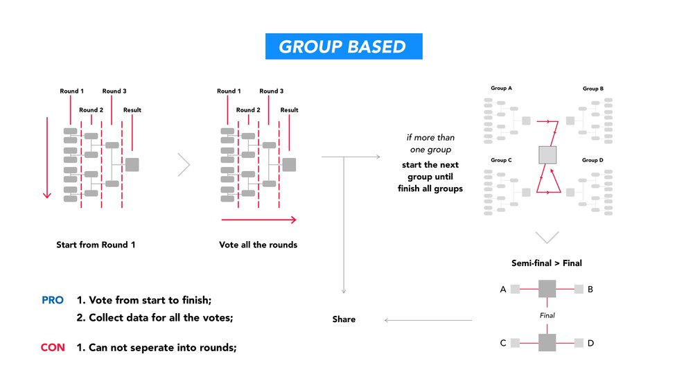 1- group based.jpg