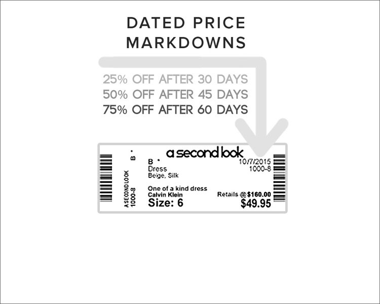 Check the date! There's always a sale at A SECOND LOOK. Our already low prices are marked down up to 75% off from the date they are put on the rack.