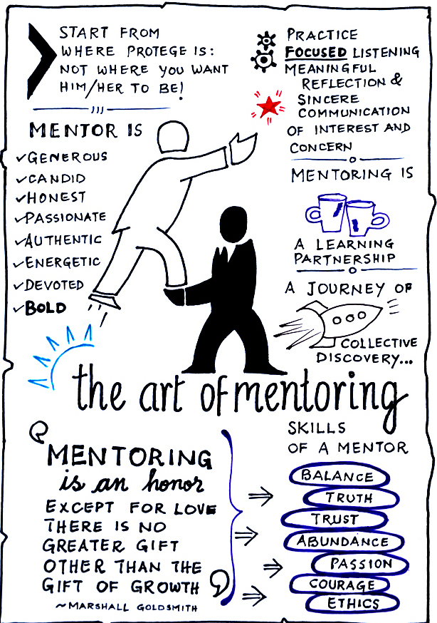 4_Mentoring.jpg