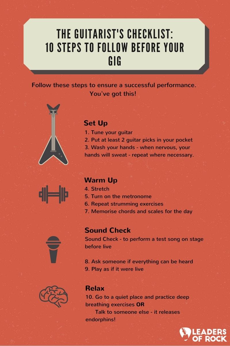 Guitarist's Checklist 01-min.jpg