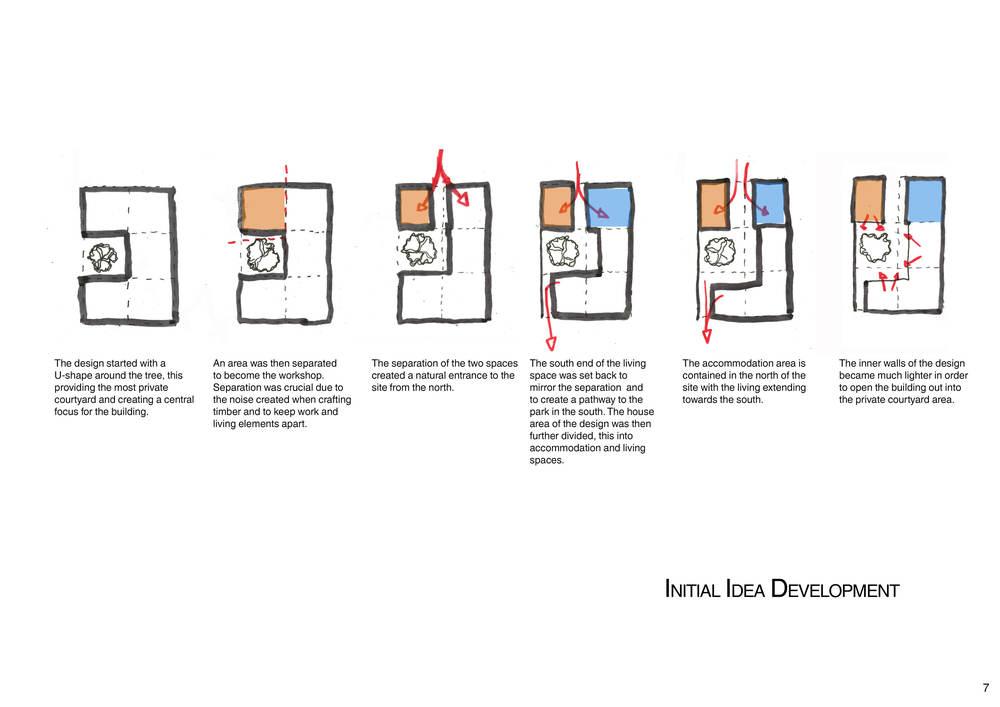 idea development.jpg
