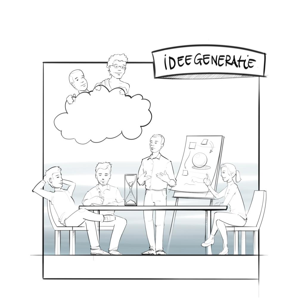 Final - Ideegeneratie.png