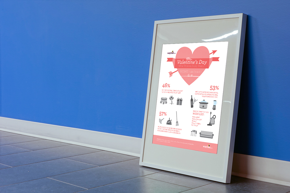 Wayfair-Valentines-Day-Mock-Up-01.jpg