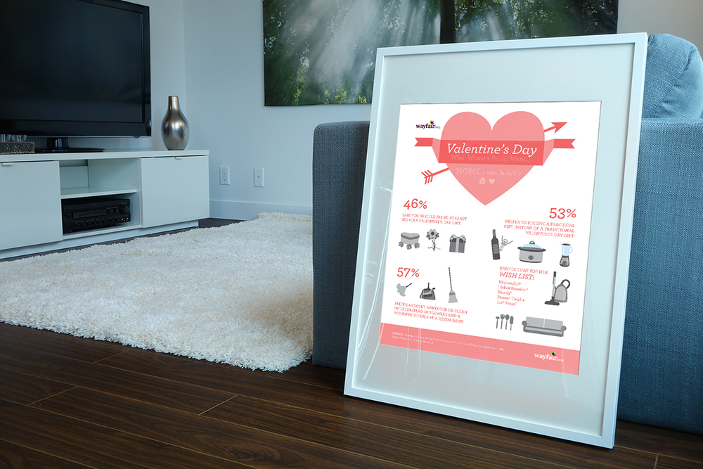 Wayfair-Valentines-Day-Mock-Up-02.jpg