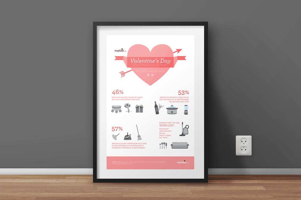 Wayfair-Valentines-Day-Mock-Up-03.jpg