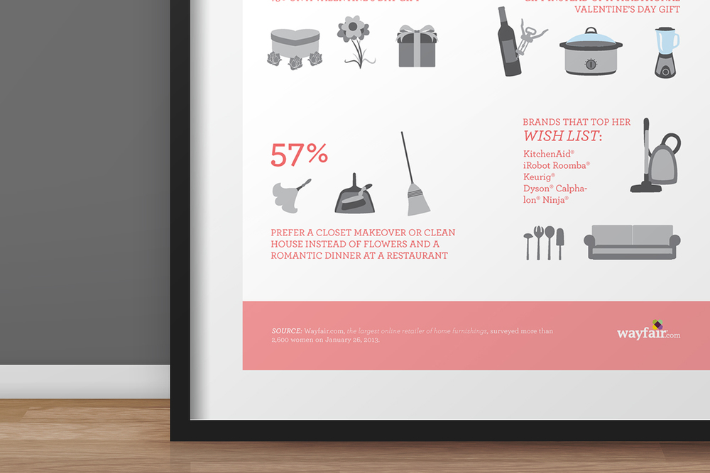 Wayfair-Valentines-Day-Mock-Up-04.jpg