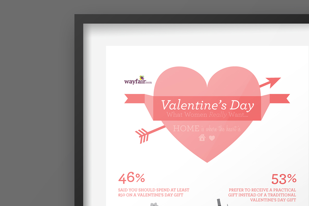 Wayfair-Valentines-Day-Mock-Up-05.jpg