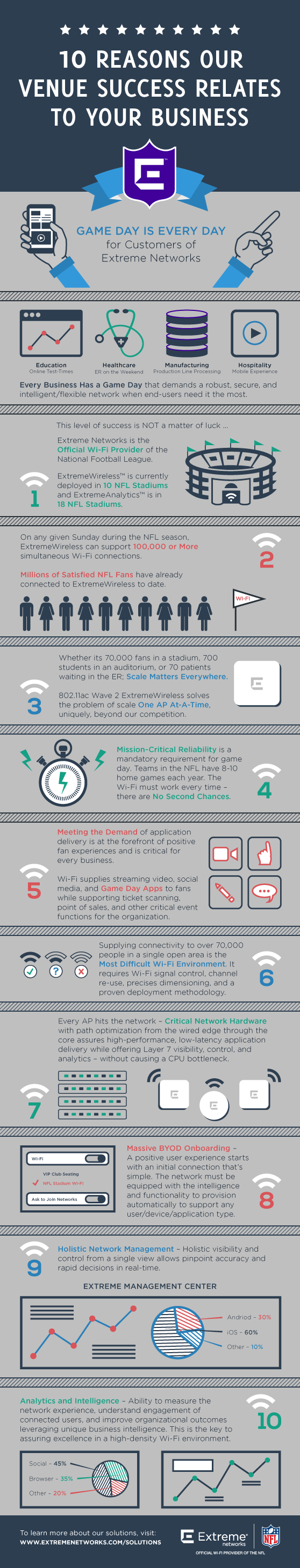 nfl-wifi-provider-infographic.png
