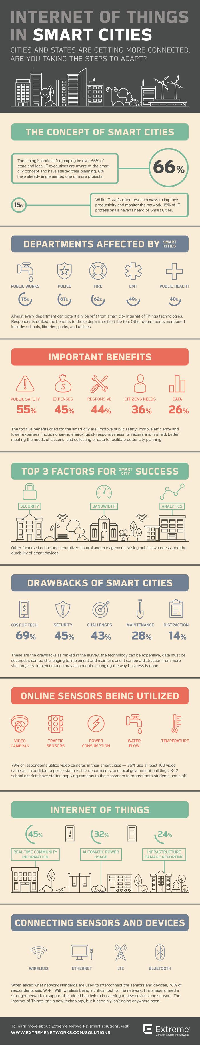 11341-Smart-City-Infographic_v2.png