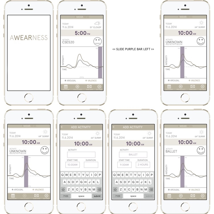 AWEARNESS /INTERACTION DESIGN