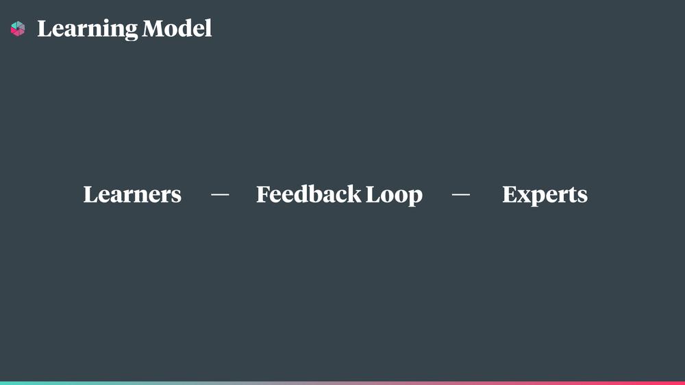 Loop_Final_Deck.037.jpg