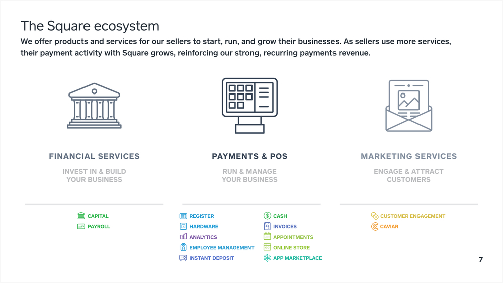 Square-Overview-2016-May-v2.007.jpeg