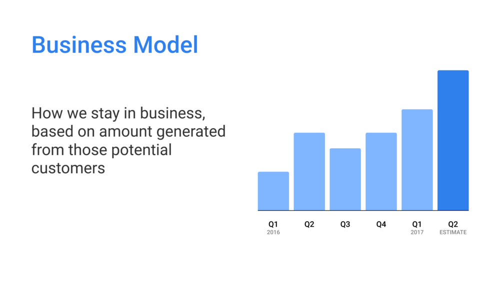 13—Business Model.png