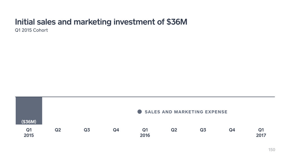 Investor Day [Portfolio].190.jpeg