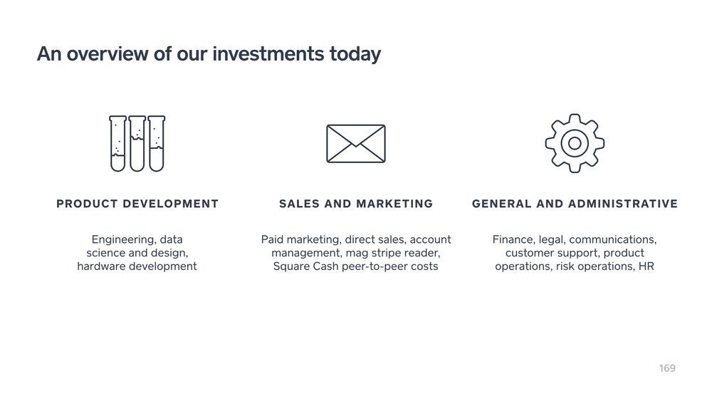 Investor Day [Portfolio].210.jpeg