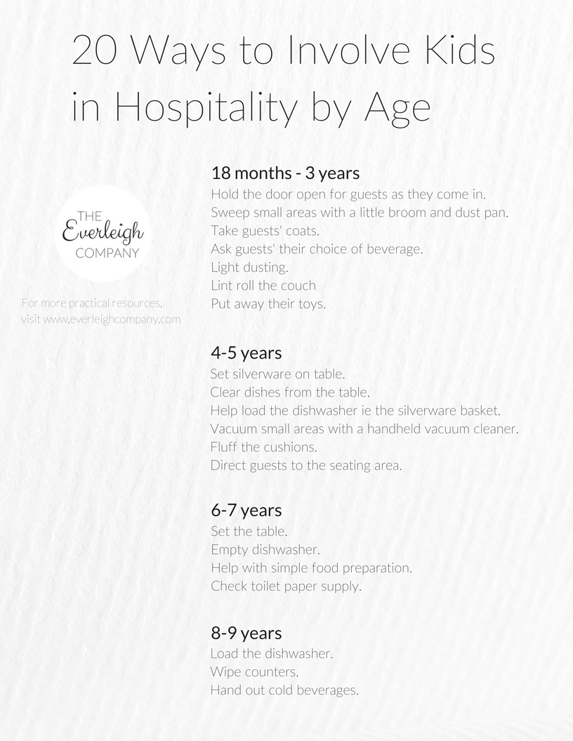 20 ways to involve kids in hospitality by age