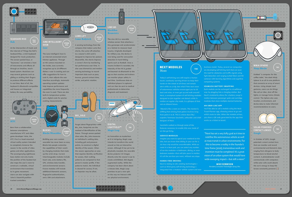 FLEX_ISSUE4 14.jpg