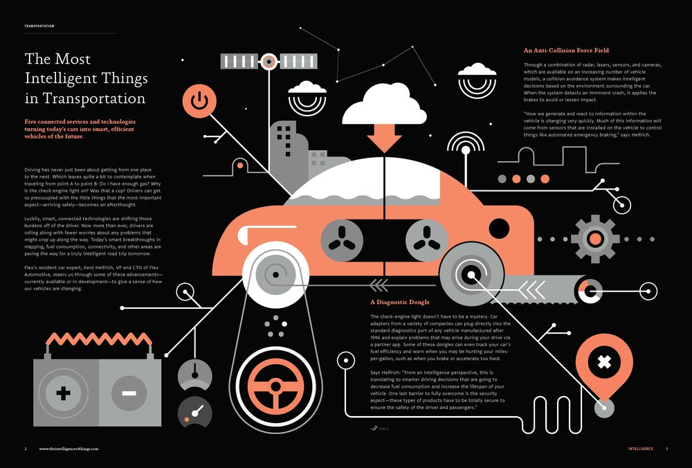 ConnectedCars_Page_1.jpg