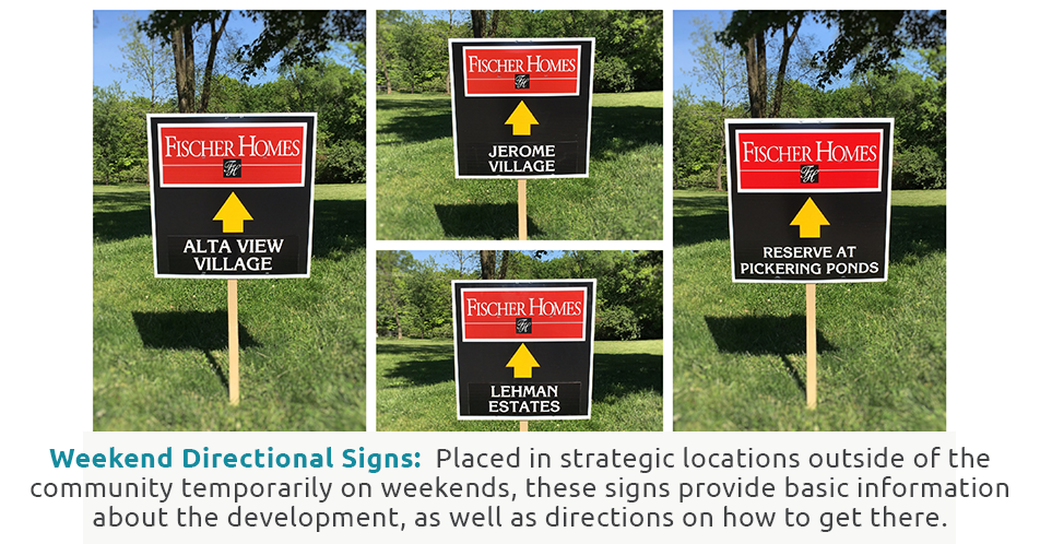 Placed in strategic locations outside of the community temporarily on weekends, these signs provide basic information about the development, as well as directions on how to get there.