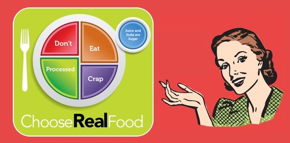ChooseRealFood plate first seen on Twitter @yoguruso
