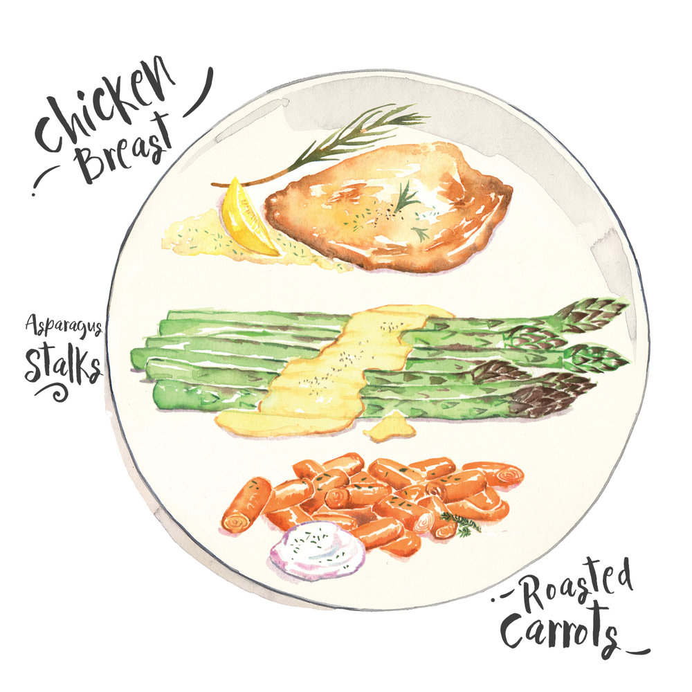 Chicken Breast Asparagus Carrots.jpg