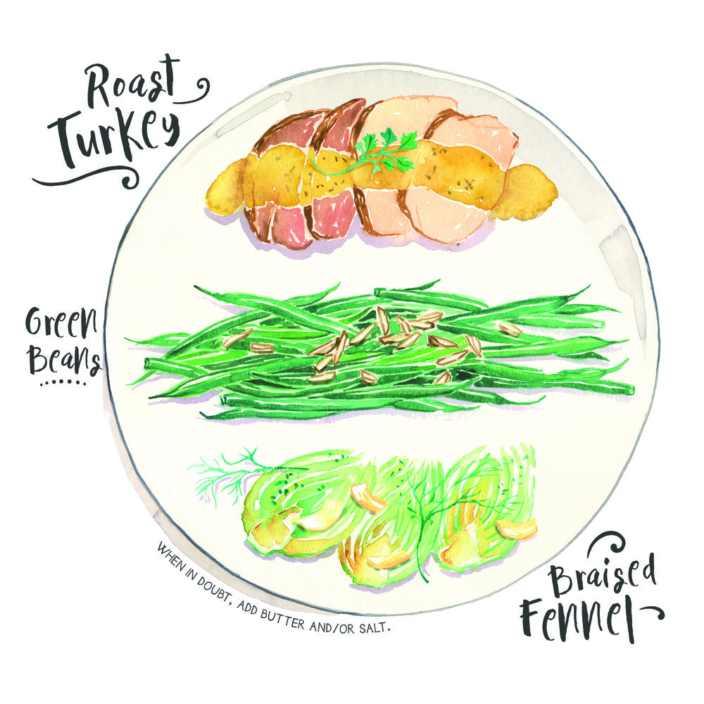 roast turkey plate.jpg