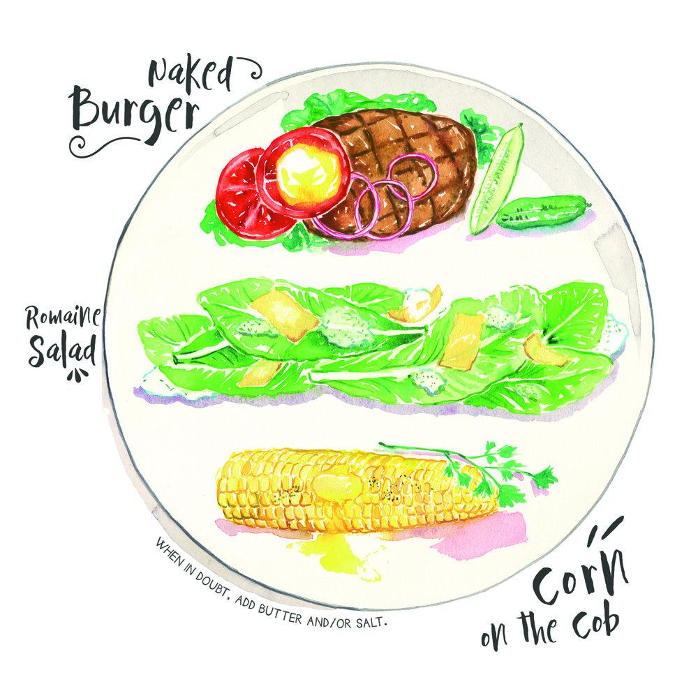 naked burger plate.jpg