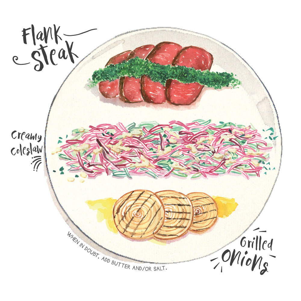 flank steak plate.jpg