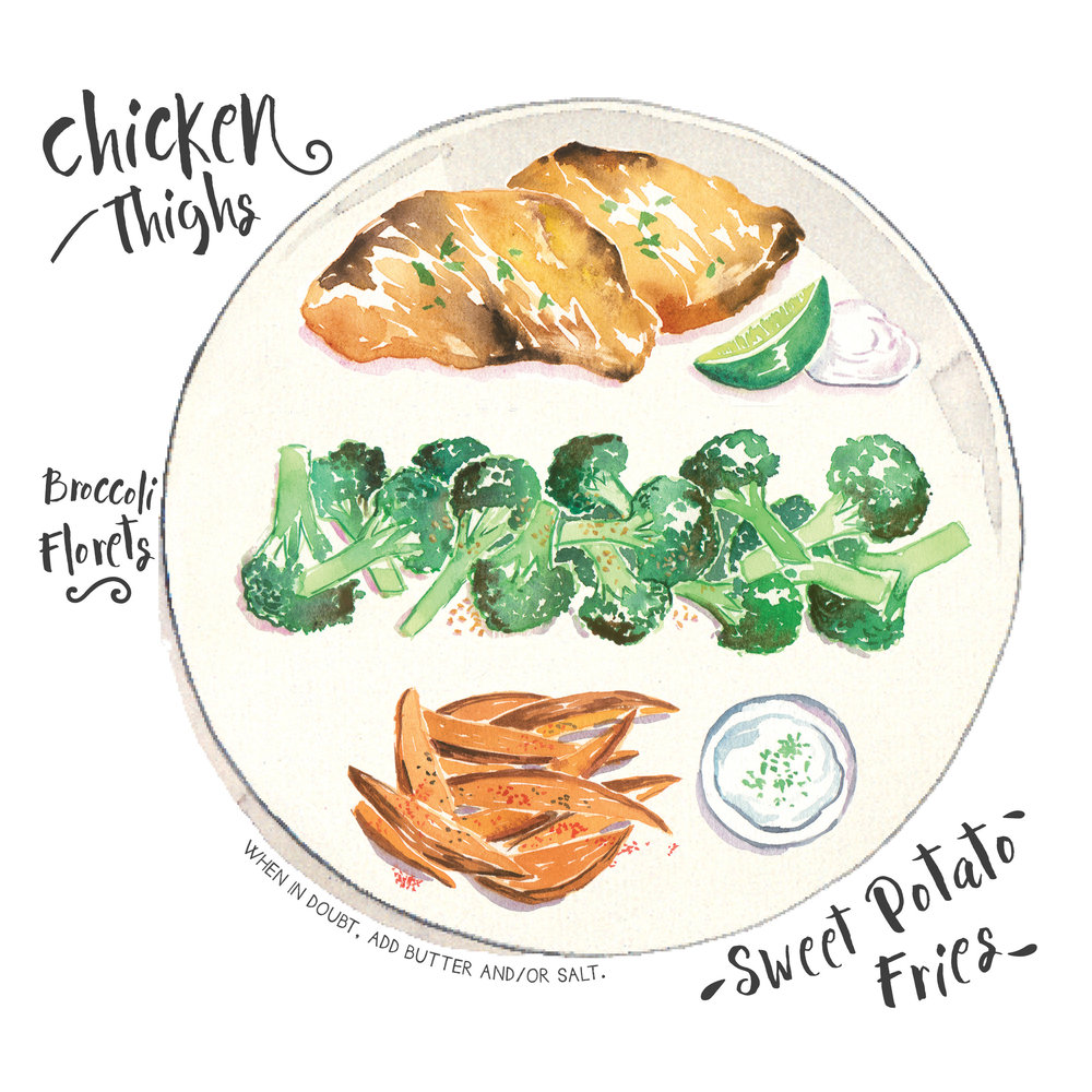 chicken thigh broccoli sweet potato fries.jpg
