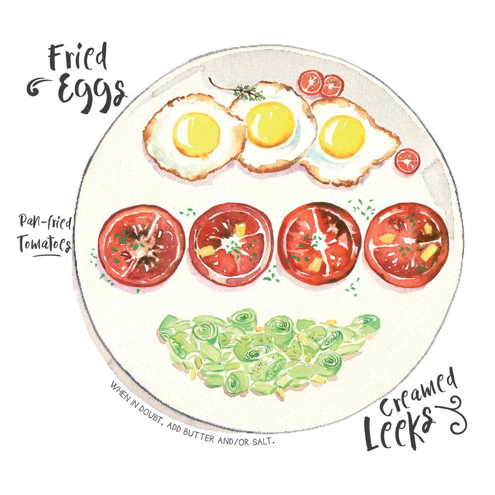 fried egg plate.jpg